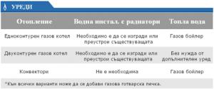 VGI-uredi_bg